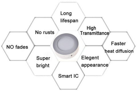 Modern design surface mounted 6-18w round led panel light 1(1)